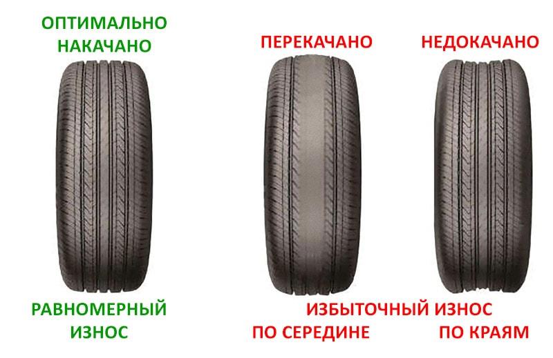 влияние давления в шинах на их износ