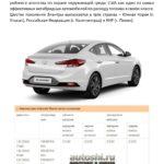 Давление в шинах Hyundai Elantra